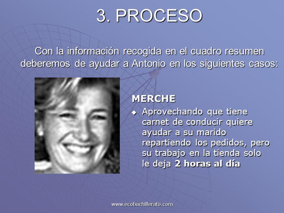 www.ecobachillerato.com 3. PROCESO Con la información recogida en el cuadro resumen deberemos de ayudar a Antonio en los siguientes casos: MERCHE Apro