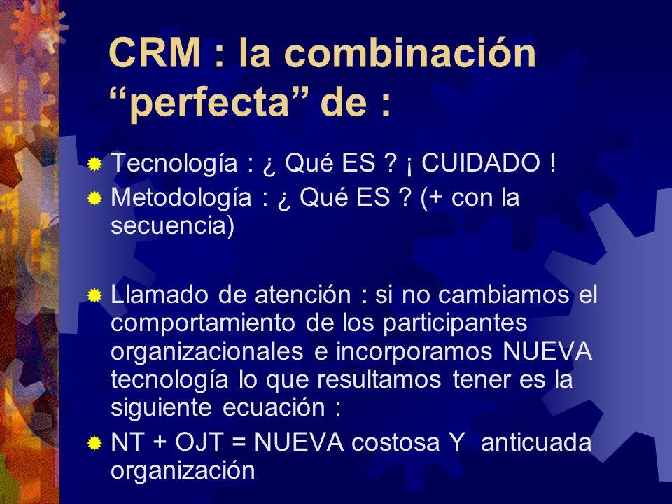 CRM : la combinación perfecta de : Tecnología : ¿ Qué ES .