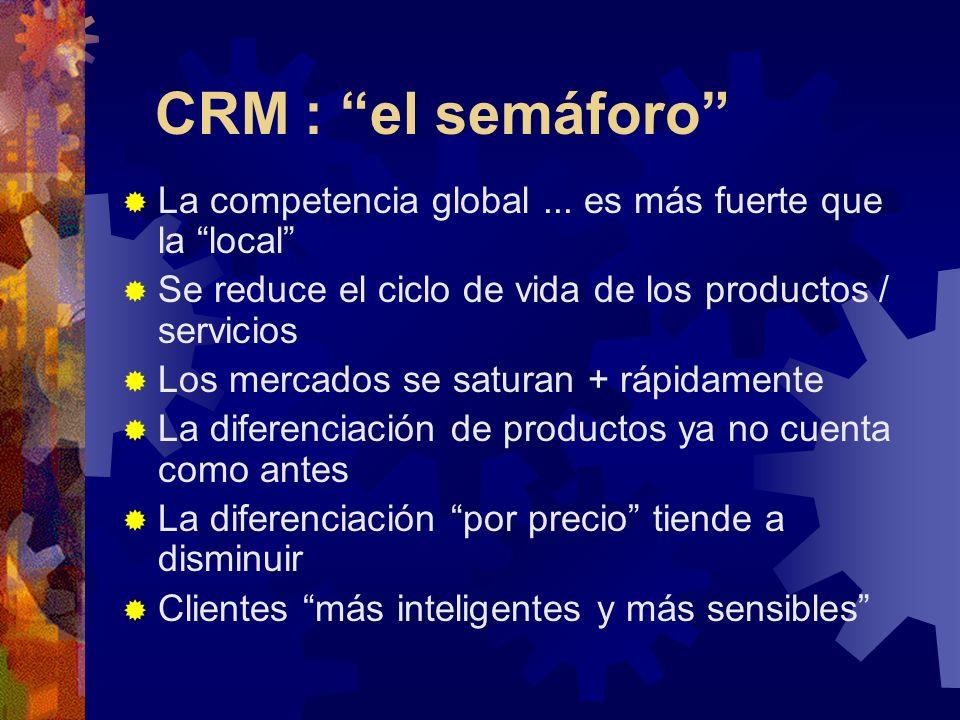 CRM : el semáforo La competencia global...