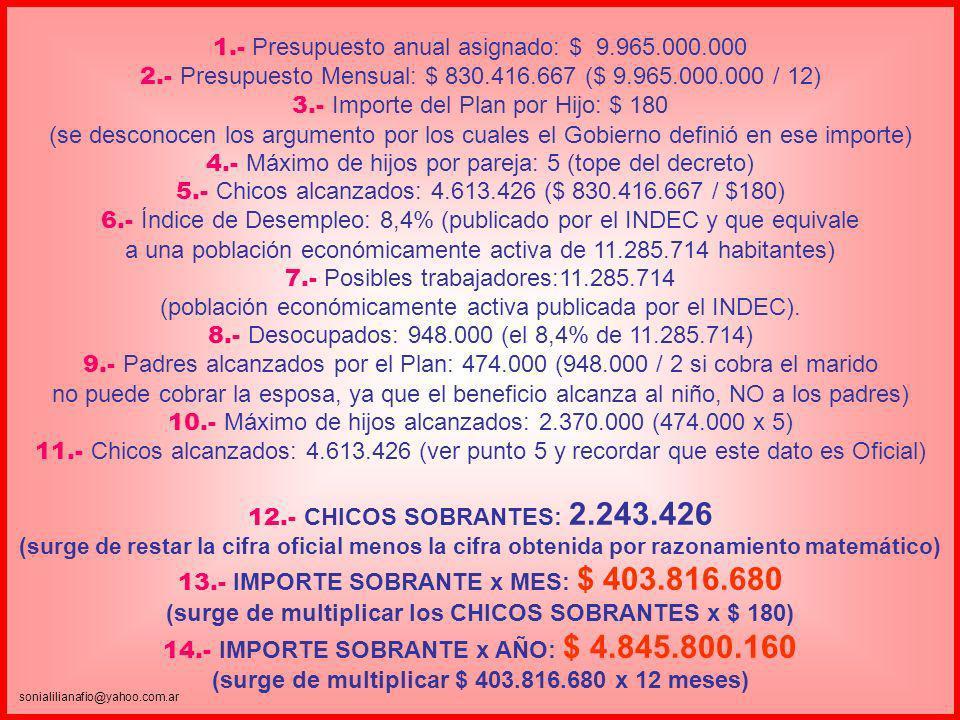 1.- Presupuesto anual asignado: $ 9.965.000.000 2.- Presupuesto Mensual: $ 830.416.667 ($ 9.965.000.000 / 12) 3.- Importe del Plan por Hijo: $ 180 (se desconocen los argumento por los cuales el Gobierno definió en ese importe) 4.- Máximo de hijos por pareja: 5 (tope del decreto) 5.- Chicos alcanzados: 4.613.426 ($ 830.416.667 / $180) 6.- Índice de Desempleo: 8,4% (publicado por el INDEC y que equivale a una población económicamente activa de 11.285.714 habitantes) 7.- Posibles trabajadores:11.285.714 (población económicamente activa publicada por el INDEC).