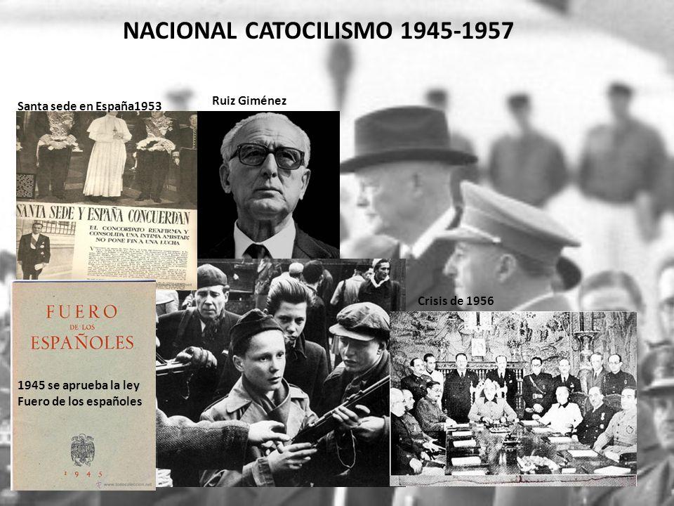 NACIONAL CATOCILISMO 1945-1957 Santa sede en España1953 1945 se aprueba la ley Fuero de los españoles Ruiz Giménez Crisis de 1956