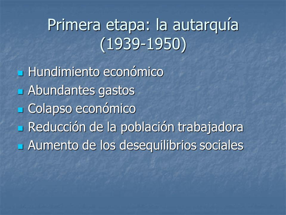 Primera etapa: la autarquía (1939-1950) Hundimiento económico Hundimiento económico Abundantes gastos Abundantes gastos Colapso económico Colapso econ