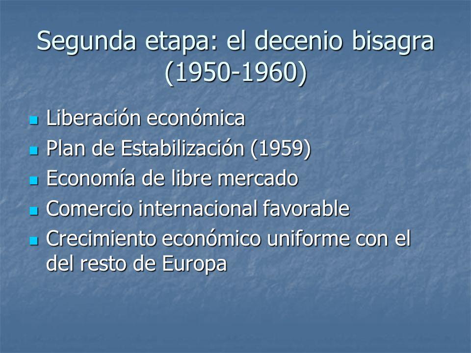 Segunda etapa: el decenio bisagra (1950-1960) Liberación económica Liberación económica Plan de Estabilización (1959) Plan de Estabilización (1959) Ec