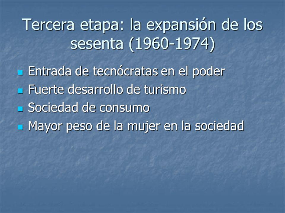 Tercera etapa: la expansión de los sesenta (1960-1974) Entrada de tecnócratas en el poder Entrada de tecnócratas en el poder Fuerte desarrollo de turi