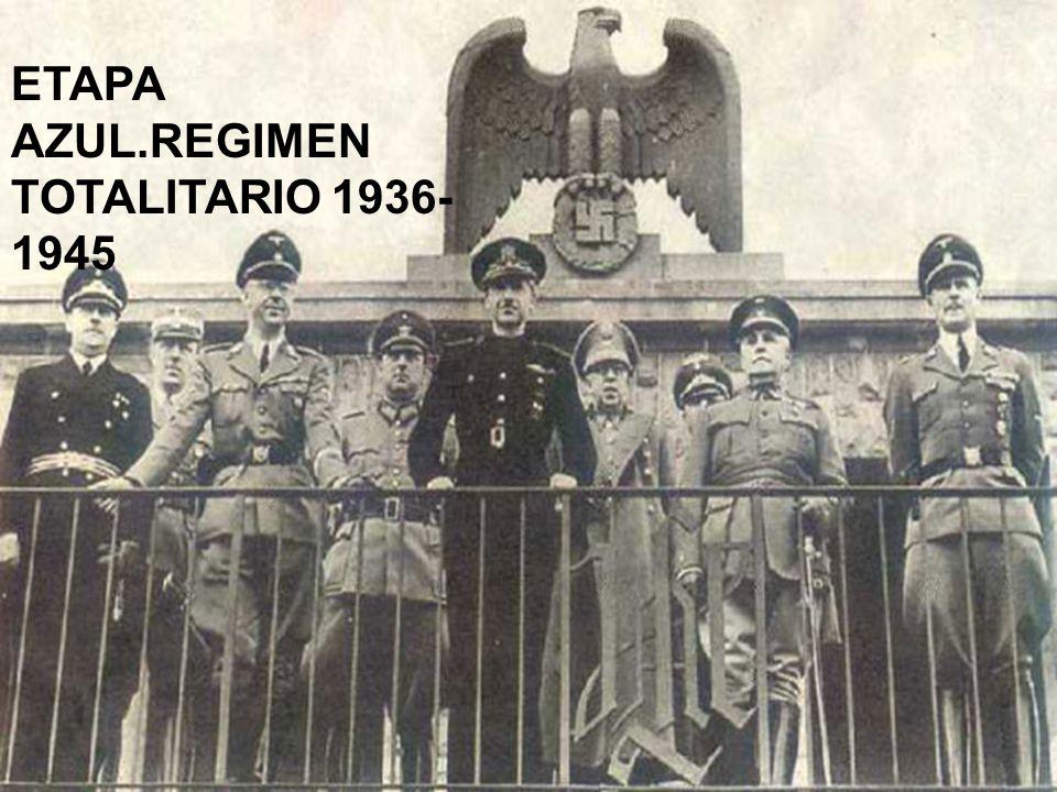 ETAPA AZUL.REGIMEN TOTALITARIO 1936- 1945