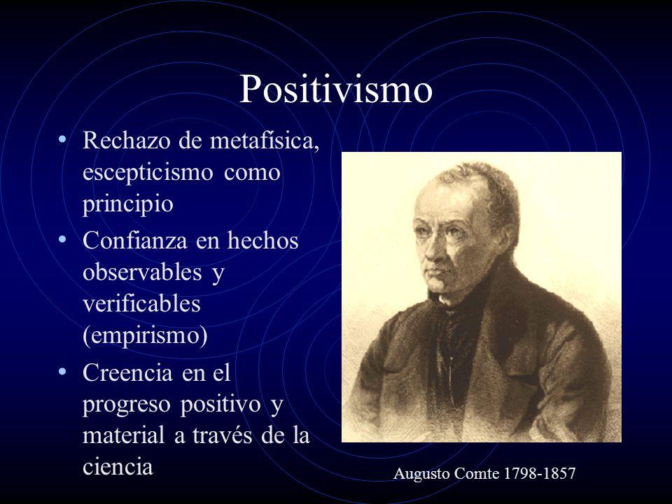 Positivismo Rechazo de metafísica, escepticismo como principio Confianza en hechos observables y verificables (empirismo) Creencia en el progreso positivo y material a través de la ciencia Augusto Comte 1798-1857