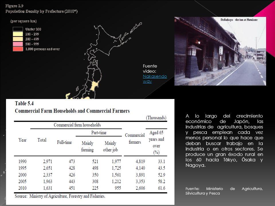 Tras la II Guerra Mundial Japón experimenta una oleada de emigrantes rurales hacia las 3 ciudades mas importantes del cinturón industrial del Pacífico