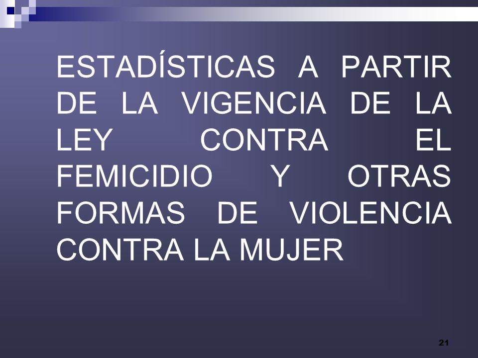 21 ESTADÍSTICAS A PARTIR DE LA VIGENCIA DE LA LEY CONTRA EL FEMICIDIO Y OTRAS FORMAS DE VIOLENCIA CONTRA LA MUJER