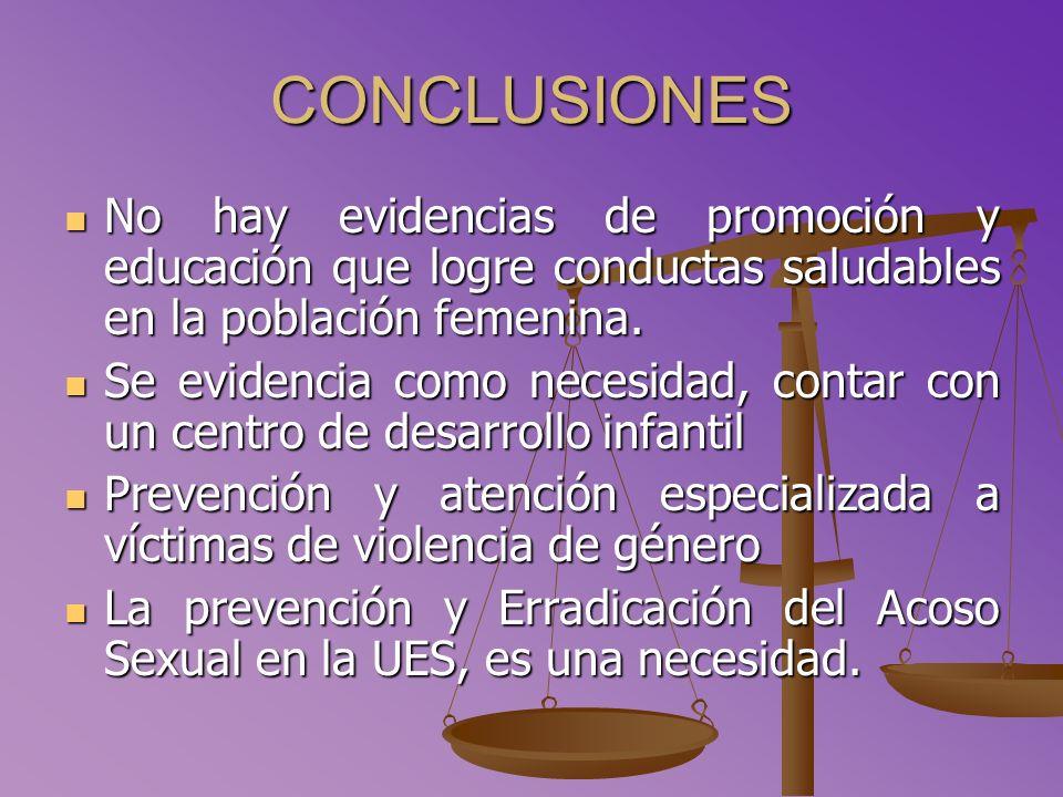 CONCLUSIONES No hay evidencias de promoción y educación que logre conductas saludables en la población femenina.