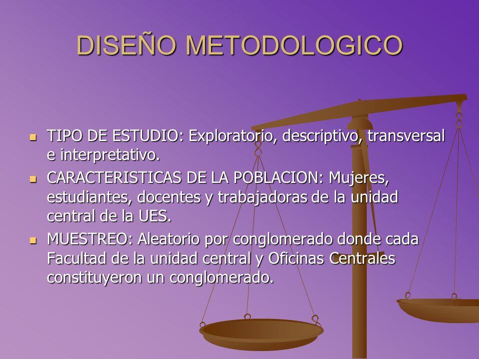 DISEÑO METODOLOGICO TIPO DE ESTUDIO: Exploratorio, descriptivo, transversal e interpretativo.