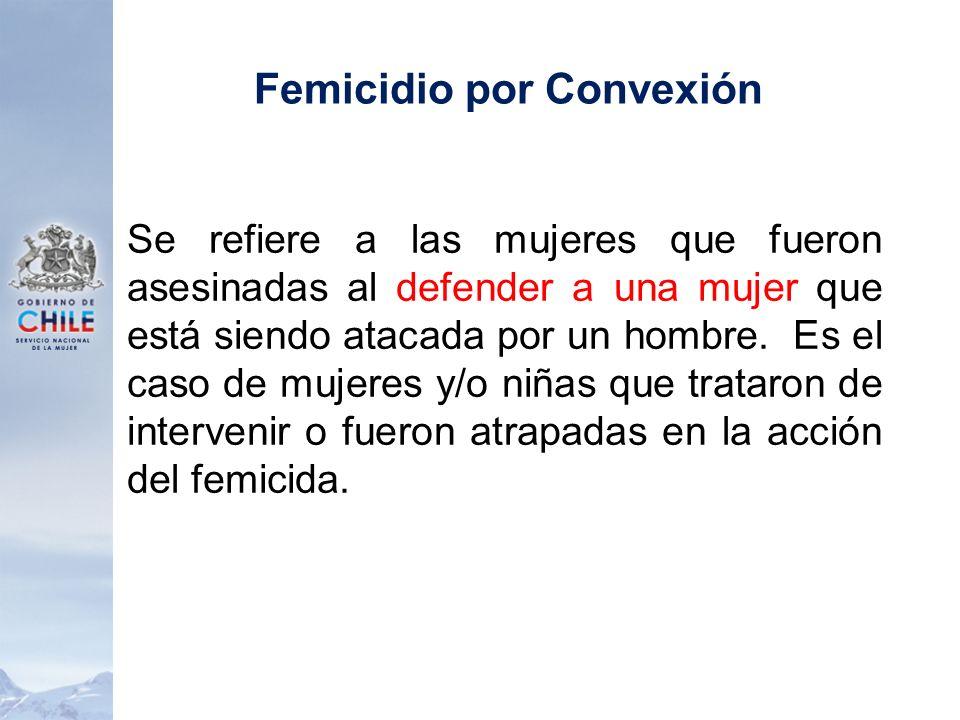 Femicidio por Convexión Se refiere a las mujeres que fueron asesinadas al defender a una mujer que está siendo atacada por un hombre. Es el caso de mu