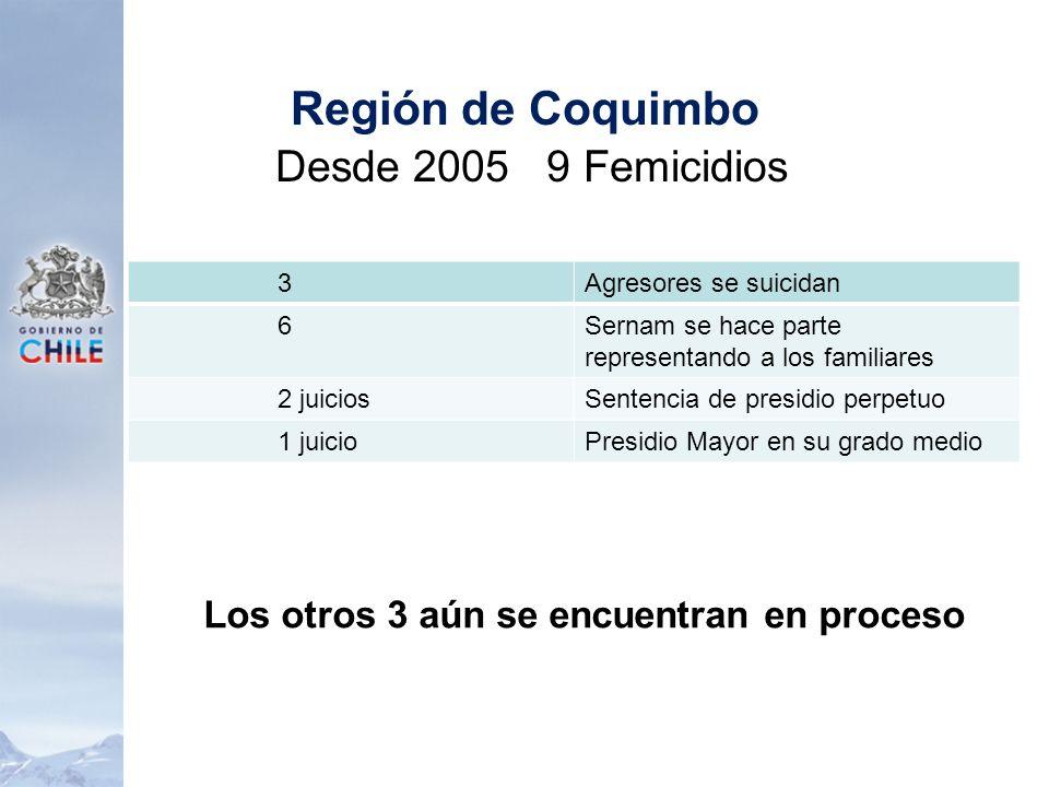 Región de Coquimbo Desde 2005 9 Femicidios 3Agresores se suicidan 6Sernam se hace parte representando a los familiares 2 juiciosSentencia de presidio