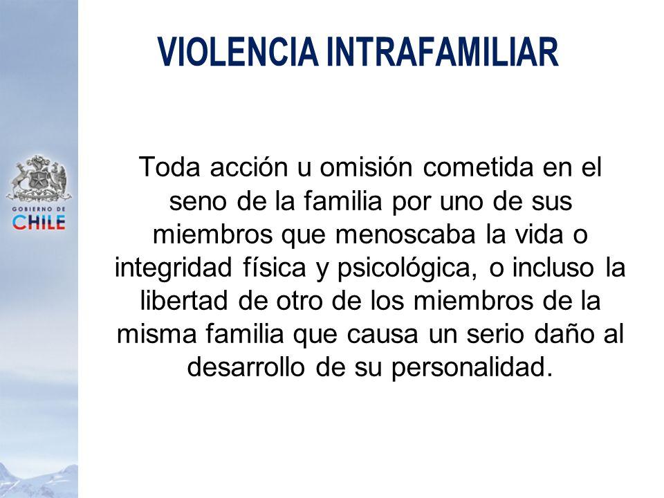 VIOLENCIA INTRAFAMILIAR Toda acción u omisión cometida en el seno de la familia por uno de sus miembros que menoscaba la vida o integridad física y ps