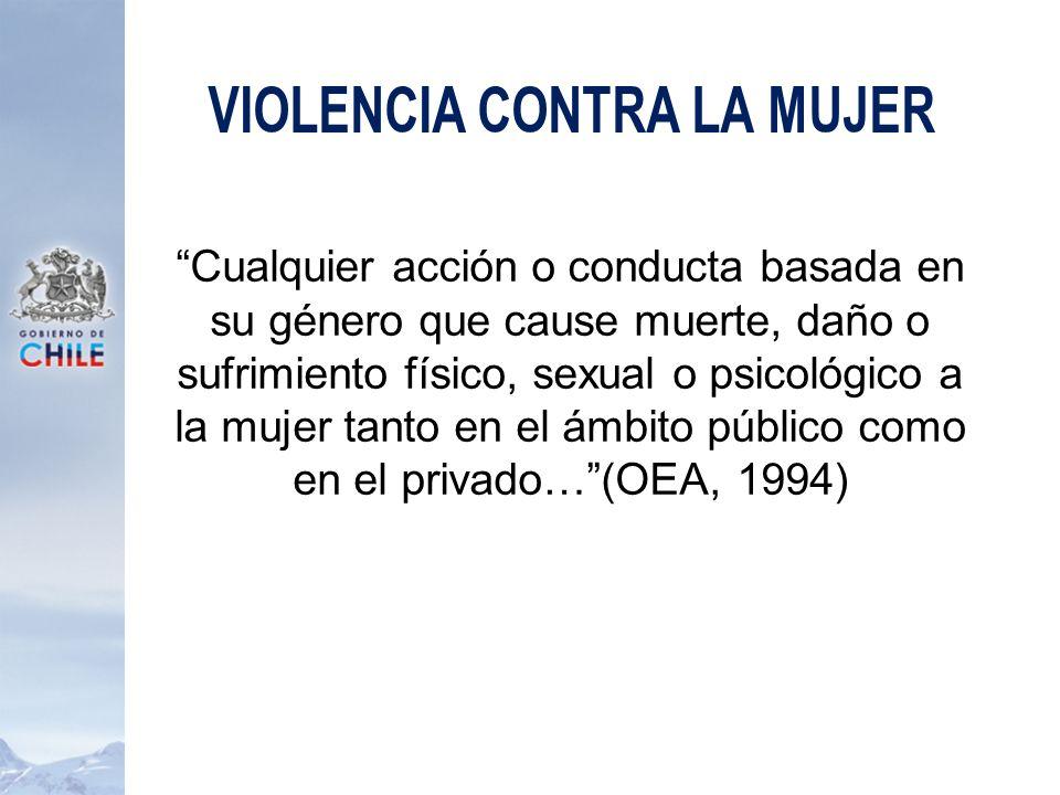 VIOLENCIA CONTRA LA MUJER Cualquier acción o conducta basada en su género que cause muerte, daño o sufrimiento físico, sexual o psicológico a la mujer