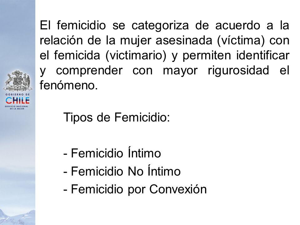El femicidio se categoriza de acuerdo a la relación de la mujer asesinada (víctima) con el femicida (victimario) y permiten identificar y comprender c