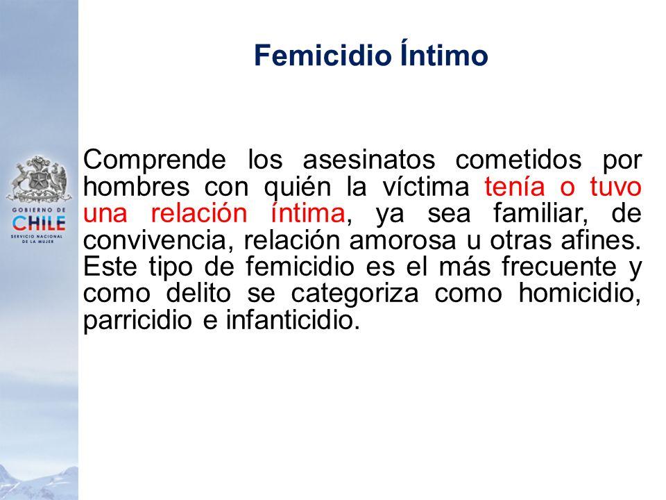 Femicidio Íntimo Comprende los asesinatos cometidos por hombres con quién la víctima tenía o tuvo una relación íntima, ya sea familiar, de convivencia