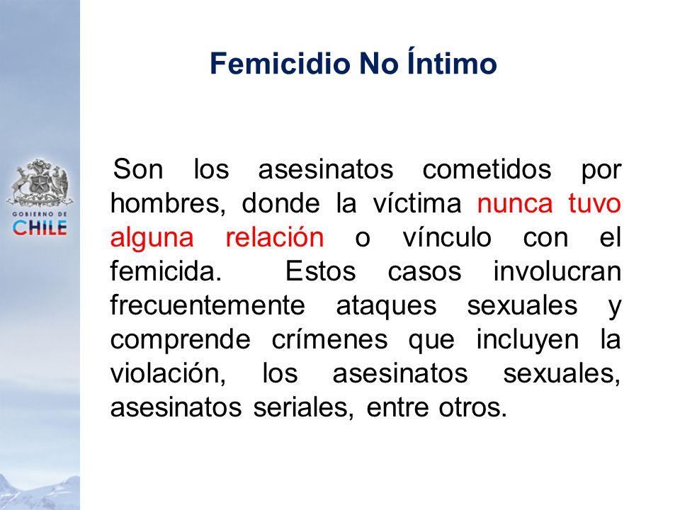 Femicidio No Íntimo Son los asesinatos cometidos por hombres, donde la víctima nunca tuvo alguna relación o vínculo con el femicida. Estos casos invol
