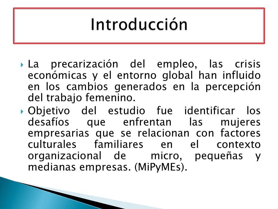 Desafíos y obstáculos que enfrentan las mujeres empresarias Navarro, Gamez y Alvarado (2008, p.