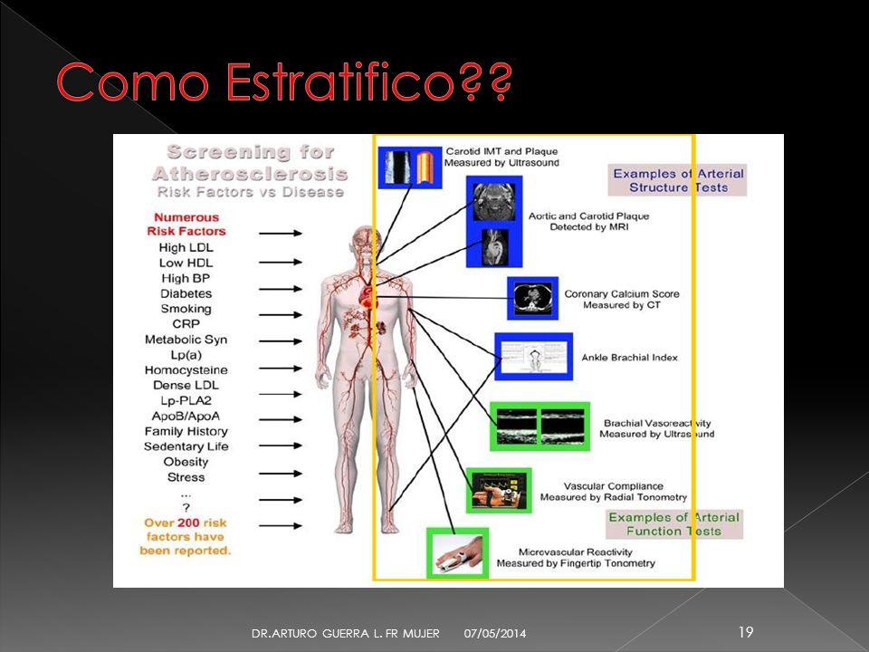 Guías en HASCanadáEEUUFranciaEspañaAlemania Inglaterr a MéxicoBase751007575757578 JNC 7 4%41%4%8%16%0%21% ESC/ESH3%0%36%13%9%1%12% WHO/ISH1%0%0%1%5%0%