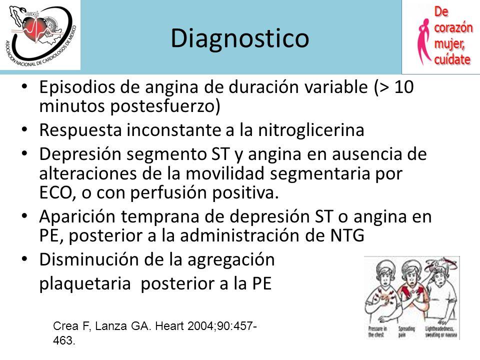 Pronostico FRCV Disfunción endotelial EAC oculta Isquemia miocardica BCRIHH CMD, HVI Inflamación crónica Enfermedad primaria (v.g. amiloidosis) RIESGO