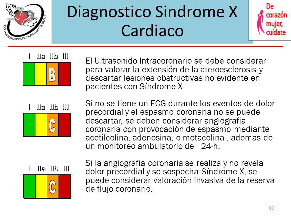 Lanza, G. A. et al. J Am Coll Cardiol 2008;51:466-472 Respuesta del flujo coronaria a la adenosina en paciente con Síndrome X y en sujetos controles R
