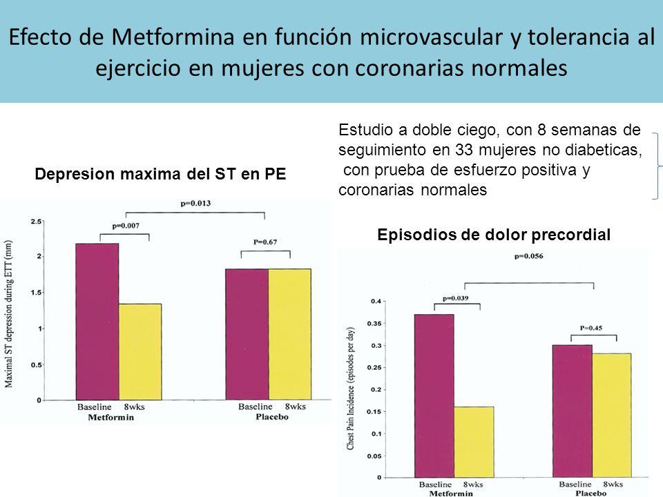 Material y Metodos. 38 pacientes con Sindrome X Exclusión: HVI, espasmo coronaria, HAS o LDL > 160 mg/dl. Pravastatina 40 mg/dia Seguimiento 3 meses.