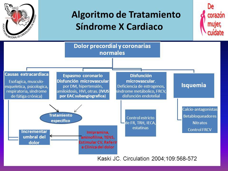 Efecto de Metformina en función microvascular y tolerancia al ejercicio en mujeres con coronarias normales Estudio a doble ciego, con 8 semanas de seg