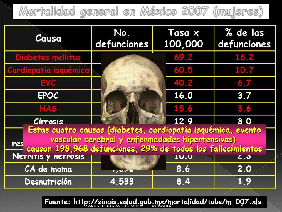 1. Col t 40 mg/dl, TG < 150 mg/dl, Glucosa <100mg/dl Cintura <80 cm. 2. Col t 50 mg/dl, TG < 150 mg/dl, Glucosa < 100mg/dl Cintura <80 cm. 3. Col t 50