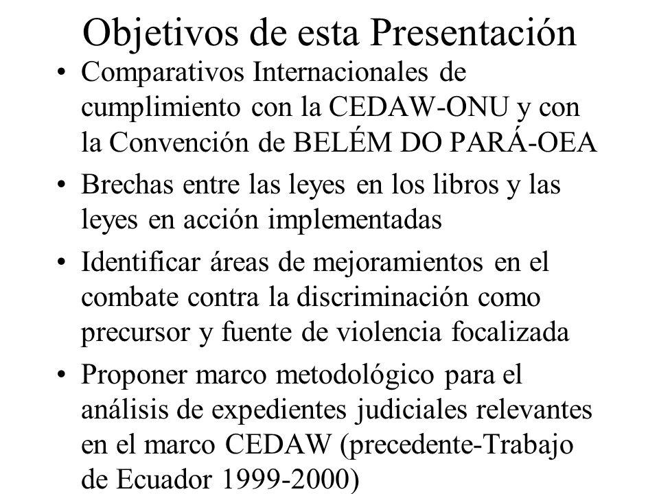 Objetivos de esta Presentación Comparativos Internacionales de cumplimiento con la CEDAW-ONU y con la Convención de BELÉM DO PARÁ-OEA Brechas entre la