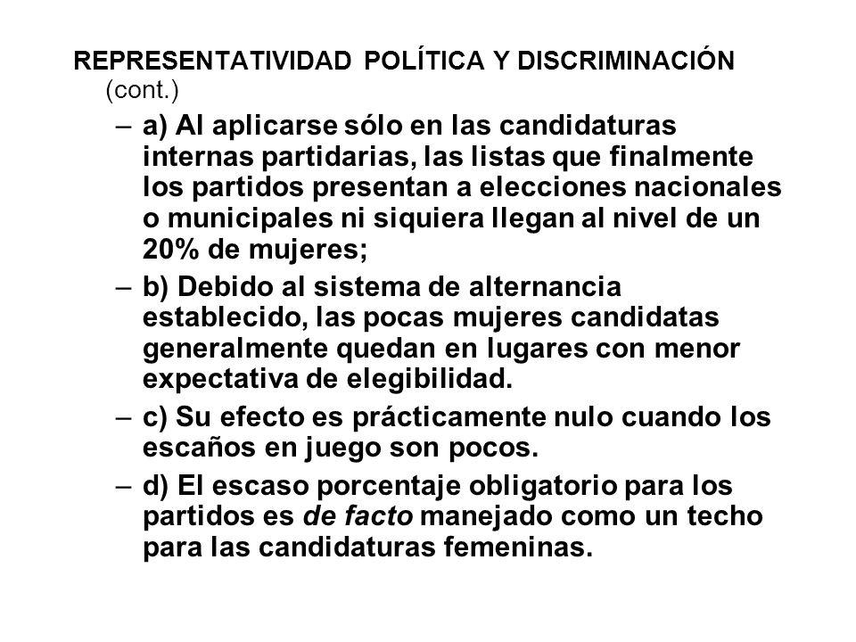 REPRESENTATIVIDAD POLÍTICA Y DISCRIMINACIÓN (cont.) –a) Al aplicarse sólo en las candidaturas internas partidarias, las listas que finalmente los part
