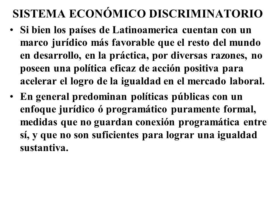 SISTEMA ECONÓMICO DISCRIMINATORIO Si bien los países de Latinoamerica cuentan con un marco jurídico más favorable que el resto del mundo en desarrollo