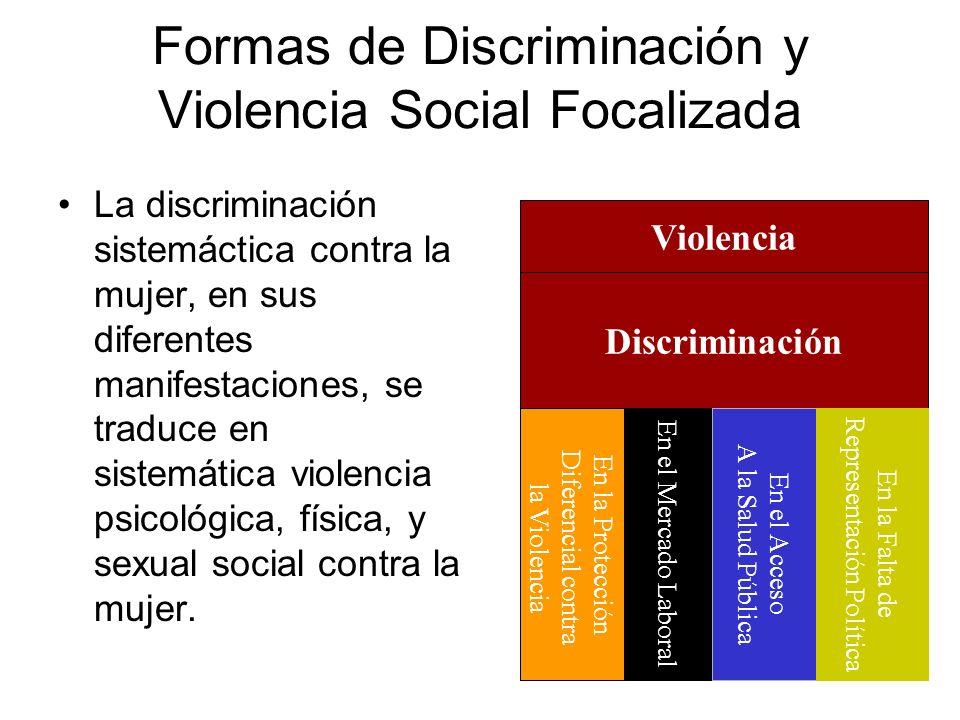 Formas de Discriminación y Violencia Social Focalizada La discriminación sistemáctica contra la mujer, en sus diferentes manifestaciones, se traduce e