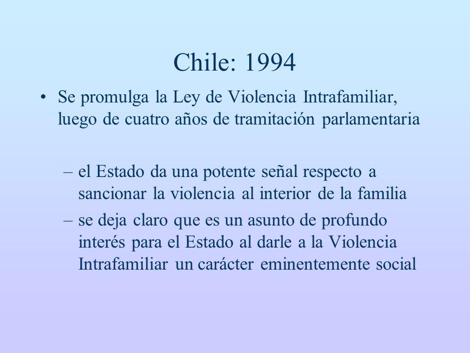 Chile: 1994 Se promulga la Ley de Violencia Intrafamiliar, luego de cuatro años de tramitación parlamentaria –el Estado da una potente señal respecto a sancionar la violencia al interior de la familia –se deja claro que es un asunto de profundo interés para el Estado al darle a la Violencia Intrafamiliar un carácter eminentemente social