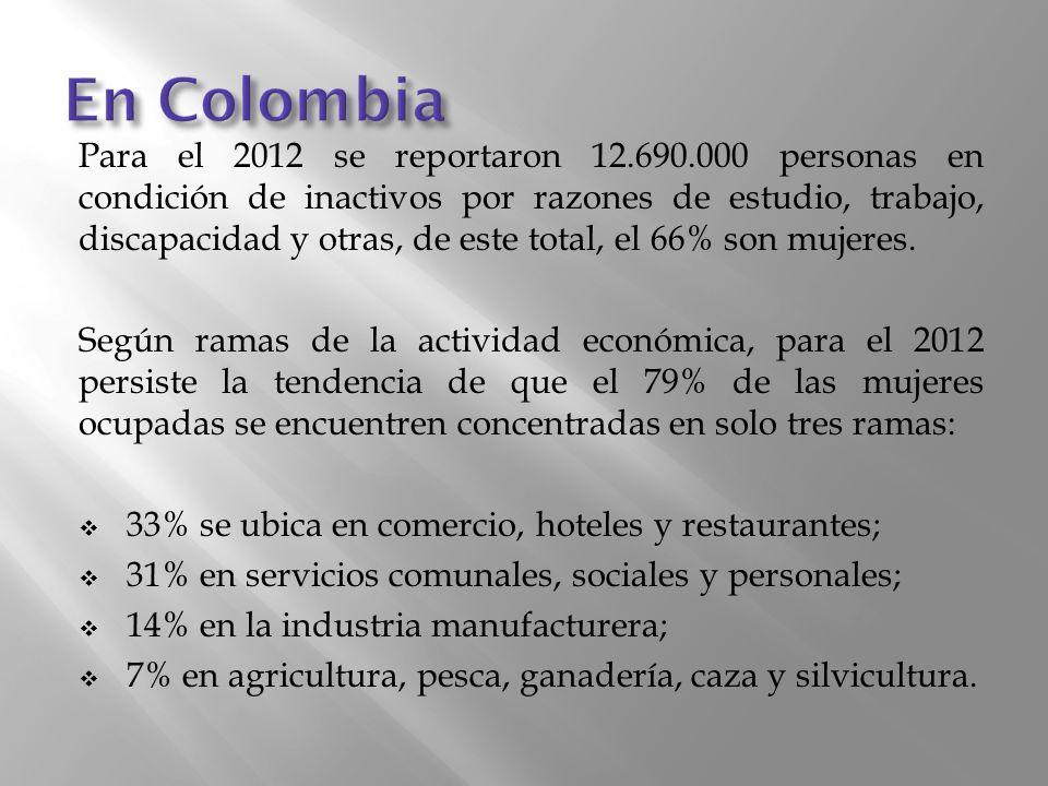 Para el 2012 se reportaron 12.690.000 personas en condición de inactivos por razones de estudio, trabajo, discapacidad y otras, de este total, el 66% son mujeres.