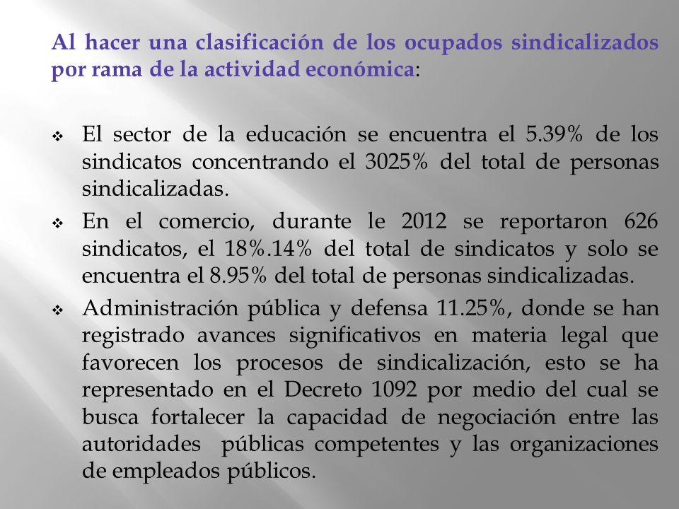 Al hacer una clasificación de los ocupados sindicalizados por rama de la actividad económica : El sector de la educación se encuentra el 5.39% de los sindicatos concentrando el 3025% del total de personas sindicalizadas.