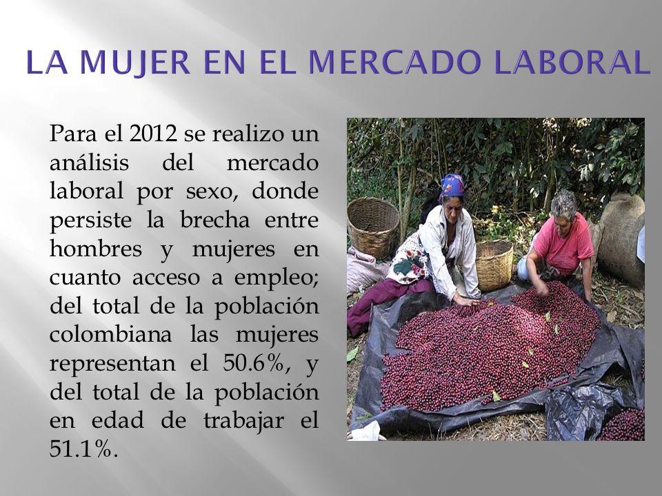 Para el 2012 se realizo un análisis del mercado laboral por sexo, donde persiste la brecha entre hombres y mujeres en cuanto acceso a empleo; del total de la población colombiana las mujeres representan el 50.6%, y del total de la población en edad de trabajar el 51.1%.
