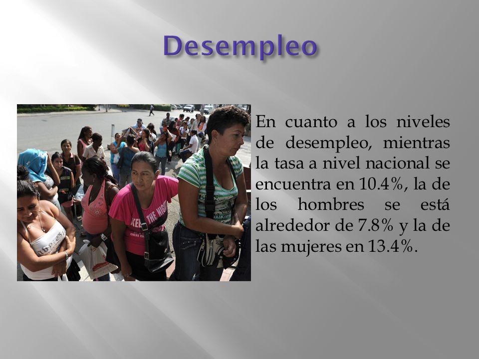 El 42% de las ocupadas se encontraban en la categoría de trabajadoras por cuenta propia (3.608.000 mujeres); 33.1% como obreras o empleadas particulares; 8.1% trabajadoras familiares sin remuneración; 8.1% trabajadoras domesticas.