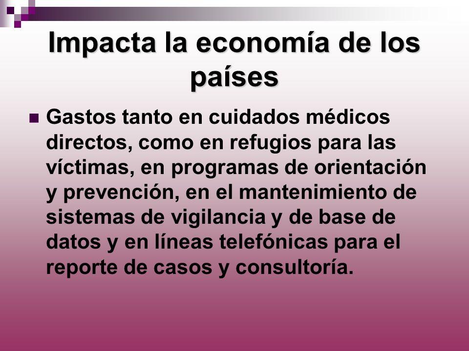 Impacta la economía de los países Gastos tanto en cuidados médicos directos, como en refugios para las víctimas, en programas de orientación y prevenc