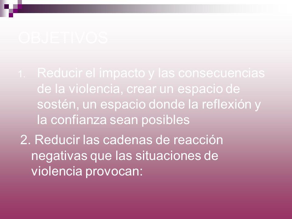 OBJETIVOS 1. Reducir el impacto y las consecuencias de la violencia, crear un espacio de sostén, un espacio donde la reflexión y la confianza sean pos