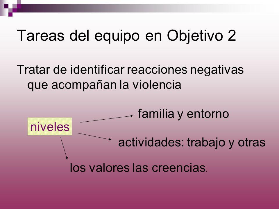 Tareas del equipo en Objetivo 2 Tratar de identificar reacciones negativas que acompañan la violencia actividades: trabajo y otras los valores las cre