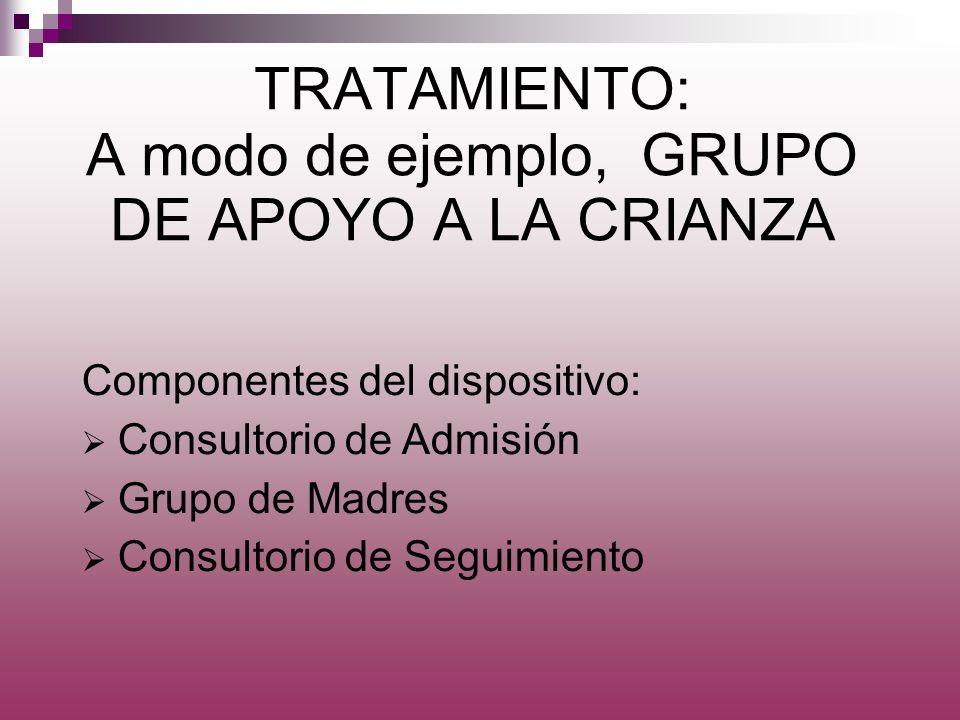 TRATAMIENTO: A modo de ejemplo, GRUPO DE APOYO A LA CRIANZA Componentes del dispositivo: Consultorio de Admisión Grupo de Madres Consultorio de Seguim
