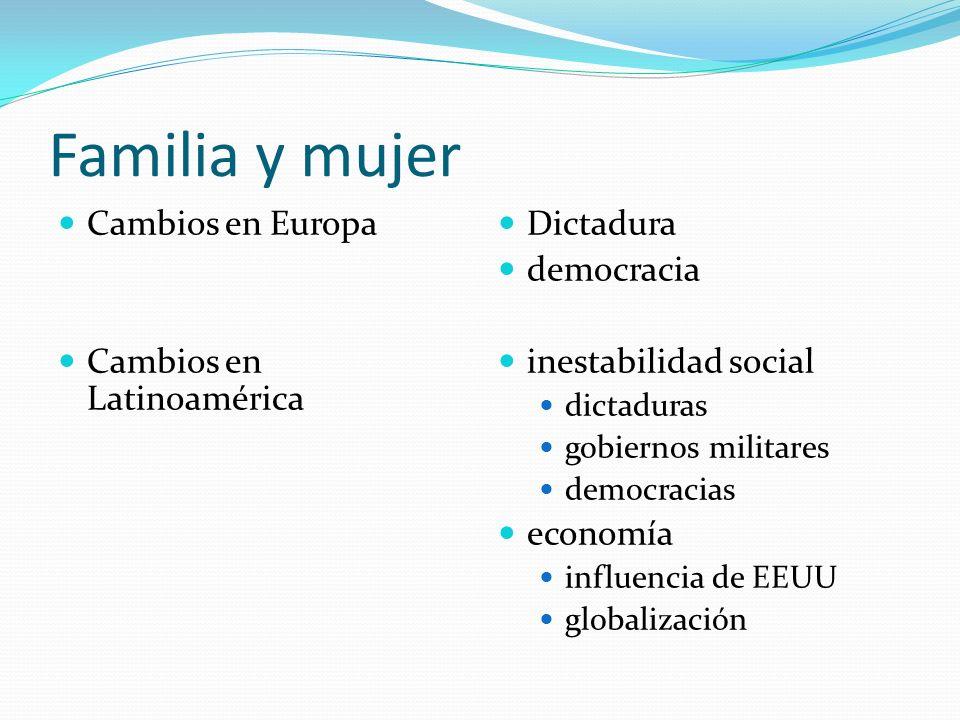 Familia y mujer Cambios en Europa Cambios en Latinoamérica Dictadura democracia inestabilidad social dictaduras gobiernos militares democracias economía influencia de EEUU globalización