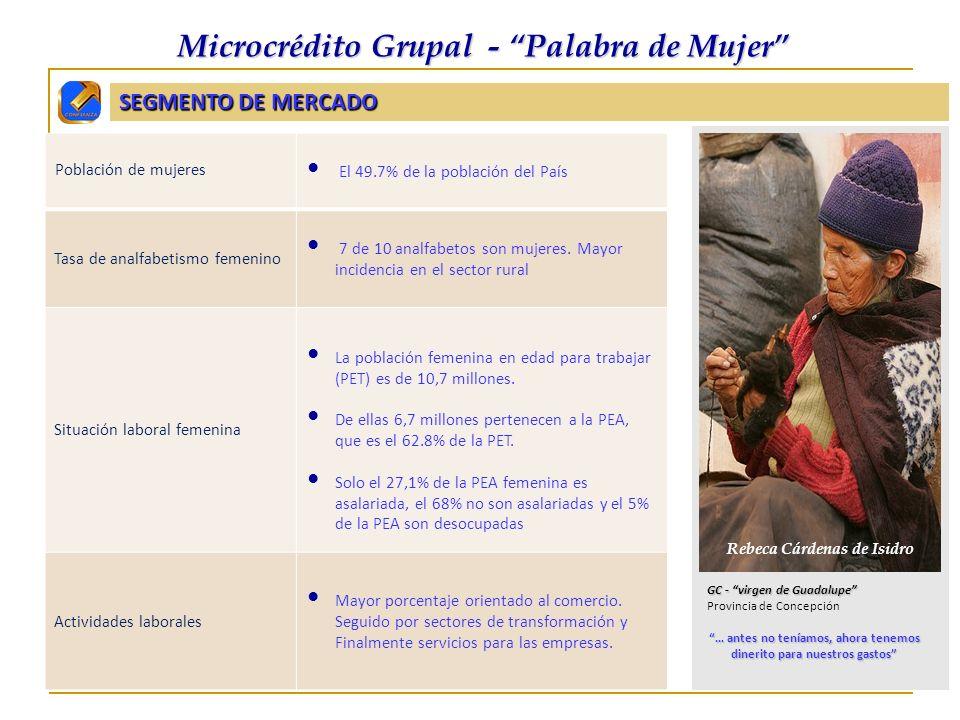 Población de mujeres El 49.7% de la población del País Tasa de analfabetismo femenino 7 de 10 analfabetos son mujeres. Mayor incidencia en el sector r
