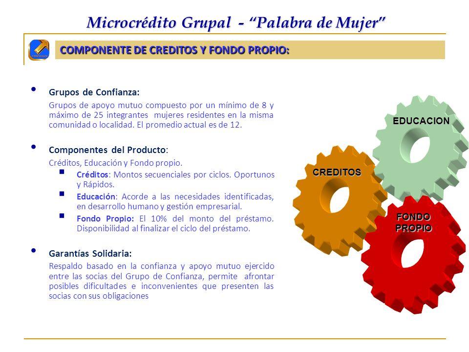 CICLOS DE LOS CREDITOS: Metodología diseñada para el otorgamiento de créditos sucesivos en cinco ciclos.