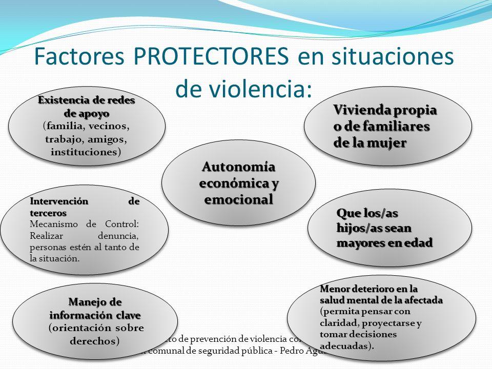 Proyecto de prevención de violencia contra la mujer Plan comunal de seguridad pública - Pedro Aguirre Cerda ] [ Factores PROTECTORES en situaciones de