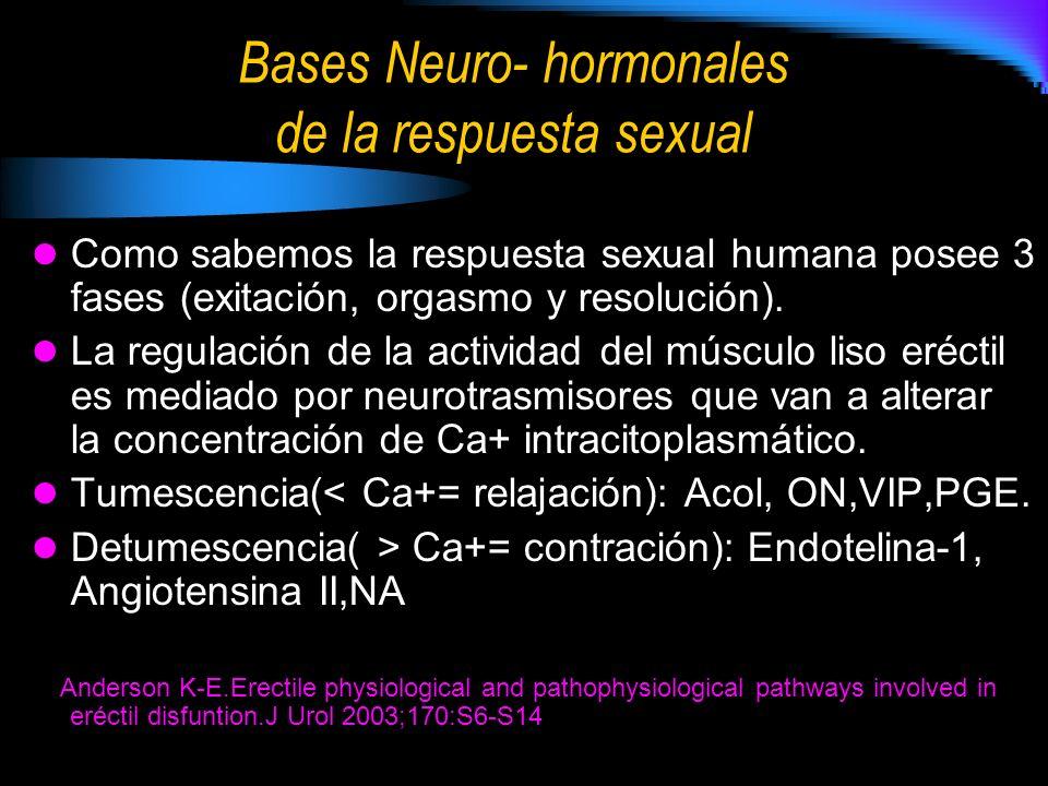 Bases Neuro- hormonales de la respuesta sexual Los nervios periféricos que regulan el funcionamiento de los genitales durante la respuesta sexual son S2- S4 órganos Nervio pélvico (PS);T12-L2 Nervio hipogástrico(S); S2-S4 Nervio Pudendo (somatomotor y somato sensorial) A nivel cerebral son varios las estructuras pero en su mayor parte se localizan en la región hipotalámica, límbica y tronco cerebral.