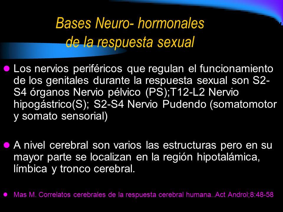 Bases Neuro- hormonales de la respuesta sexual Los nervios periféricos que regulan el funcionamiento de los genitales durante la respuesta sexual son
