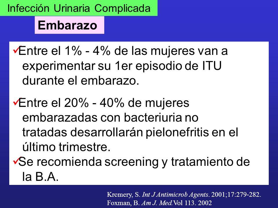 Infección Urinaria Complicada Embarazo Entre el 1% - 4% de las mujeres van a experimentar su 1er episodio de ITU durante el embarazo. Entre el 20% - 4