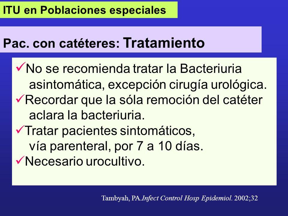 ITU en Poblaciones especiales Pac. con catéteres: Tratamiento No se recomienda tratar la Bacteriuria asintomática, excepción cirugía urológica. Record