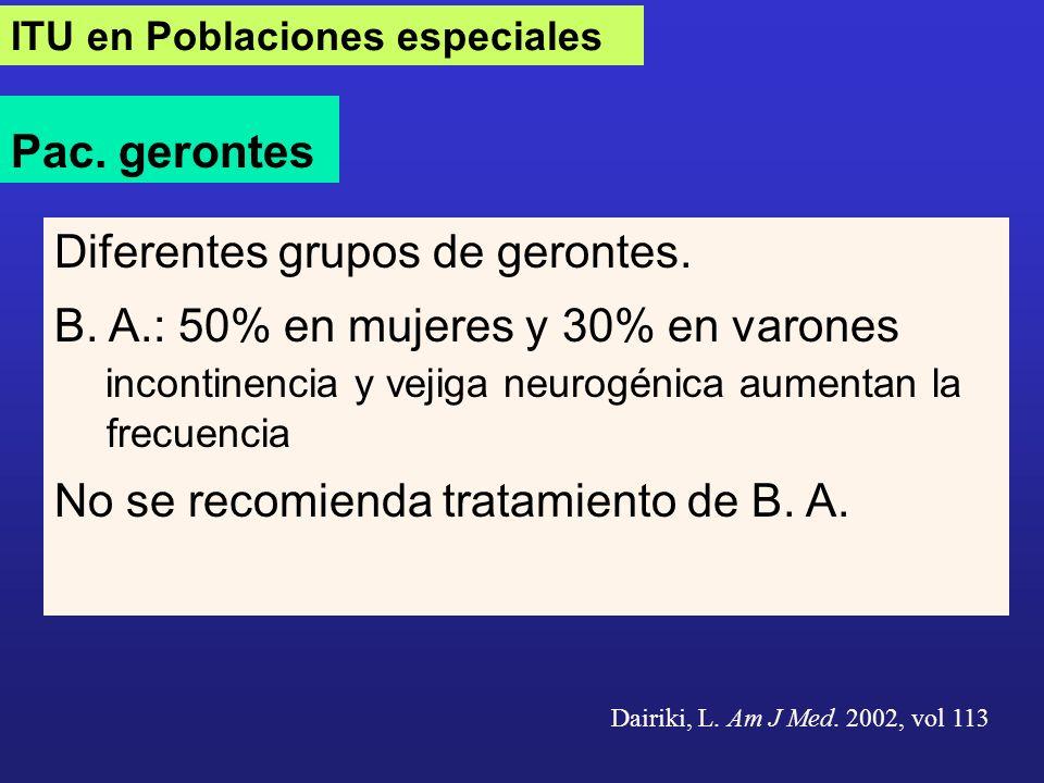 ITU en Poblaciones especiales Pac. gerontes Diferentes grupos de gerontes. B. A.: 50% en mujeres y 30% en varones incontinencia y vejiga neurogénica a
